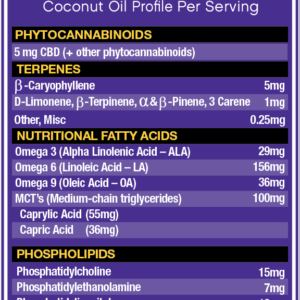 Two Count Stress CBD Hemp Extract Key Ingredients