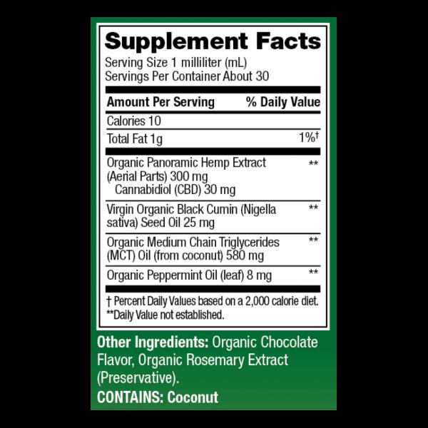 30 mg CBD Tincture Supplement Facts