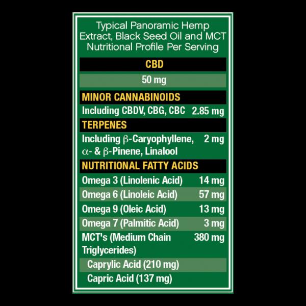 50 mg CBD Tincture Supplement Facts